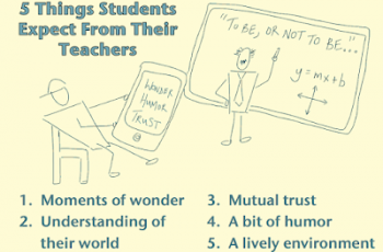Students and Teachers